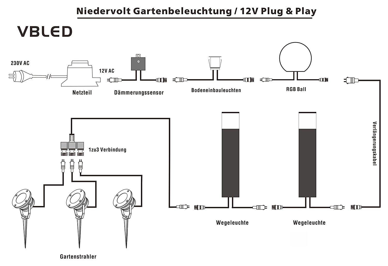Anschlussplan_Garten12V