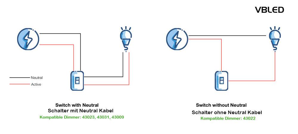 LED dimmer